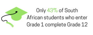 Amy Foundation - 43% of students complete high school